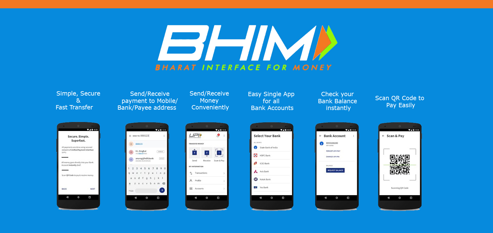 BHIM App Customer Care Helpline Number